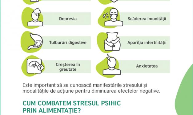 Stresul și creșterea în greutate