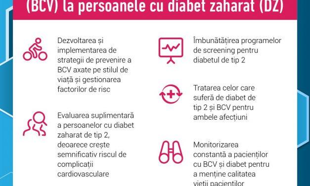 Recomandări pentru prevenirea, diagnosticarea și managementul BCV pentru cei care suferă de DZ tip 2